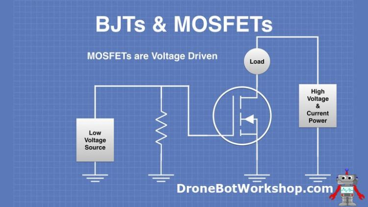 MOSFET Driving Load