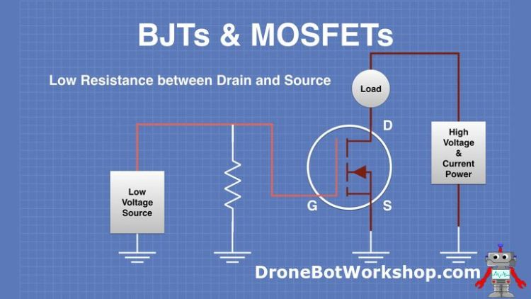MOSFET Switched On