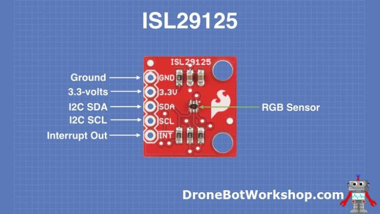 ISL29125 Color Sensor - Front View