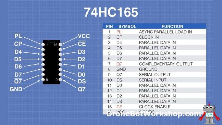74HC165 pinout