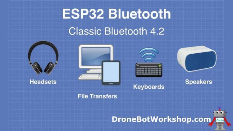 ESP32 Bluetooth Classic