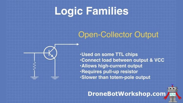 TTL Open-Collector Output