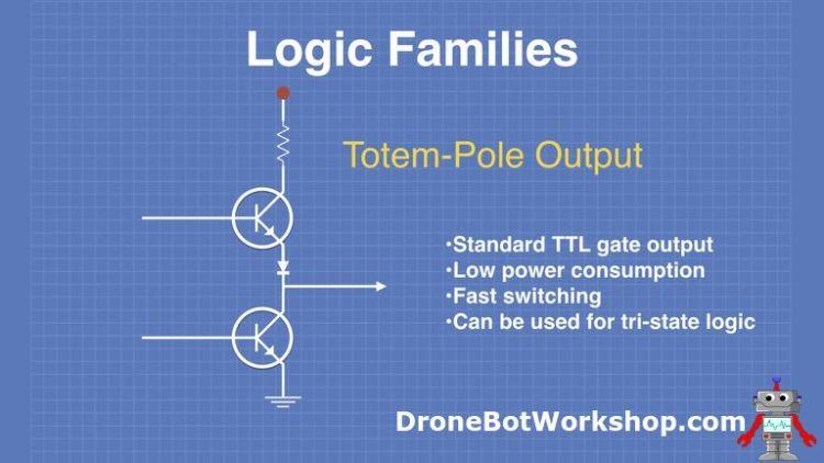 TTL Totem-Pole Output