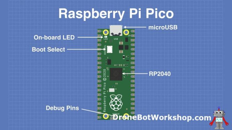 Raspberry Pi Pico Layout