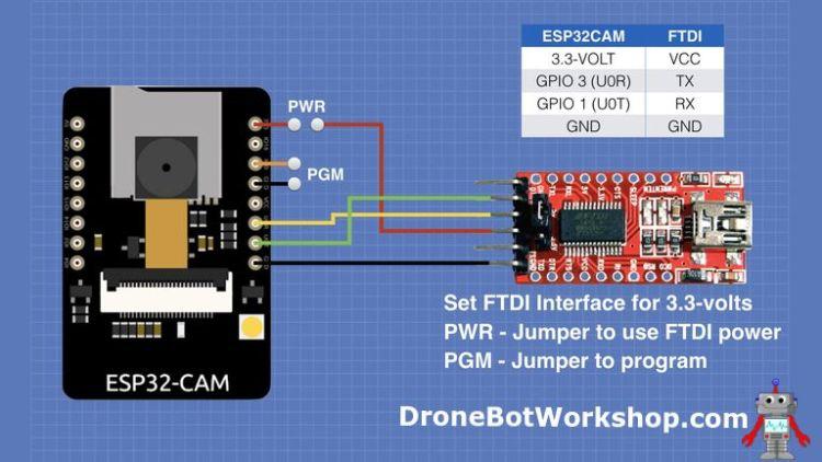 FTDI Adapter Hookup
