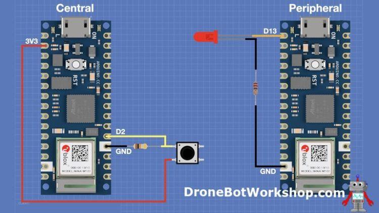 Arduino Nano 33 IoT Bluetooth Central - Peripheral Hookup