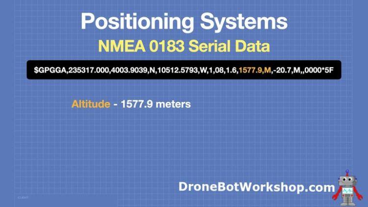NMEA-Altitude