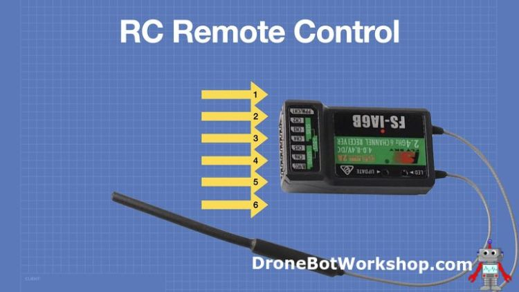 RC Control Channels Outputs