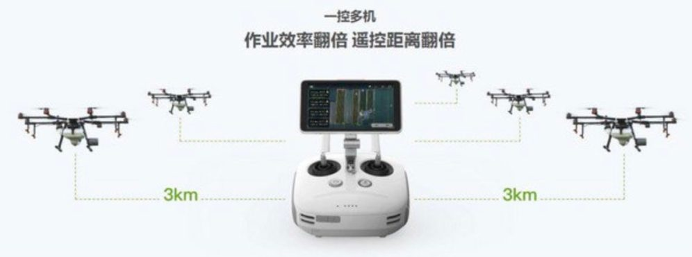 DJI MG-1S Advanced agricultural drone 5