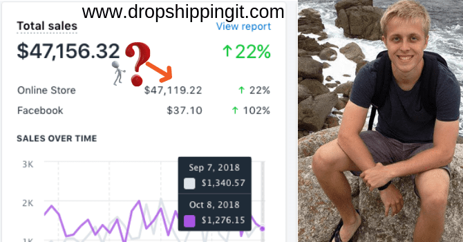 $400K In Sales- Eric Smith Shares His Dropshipping Journey