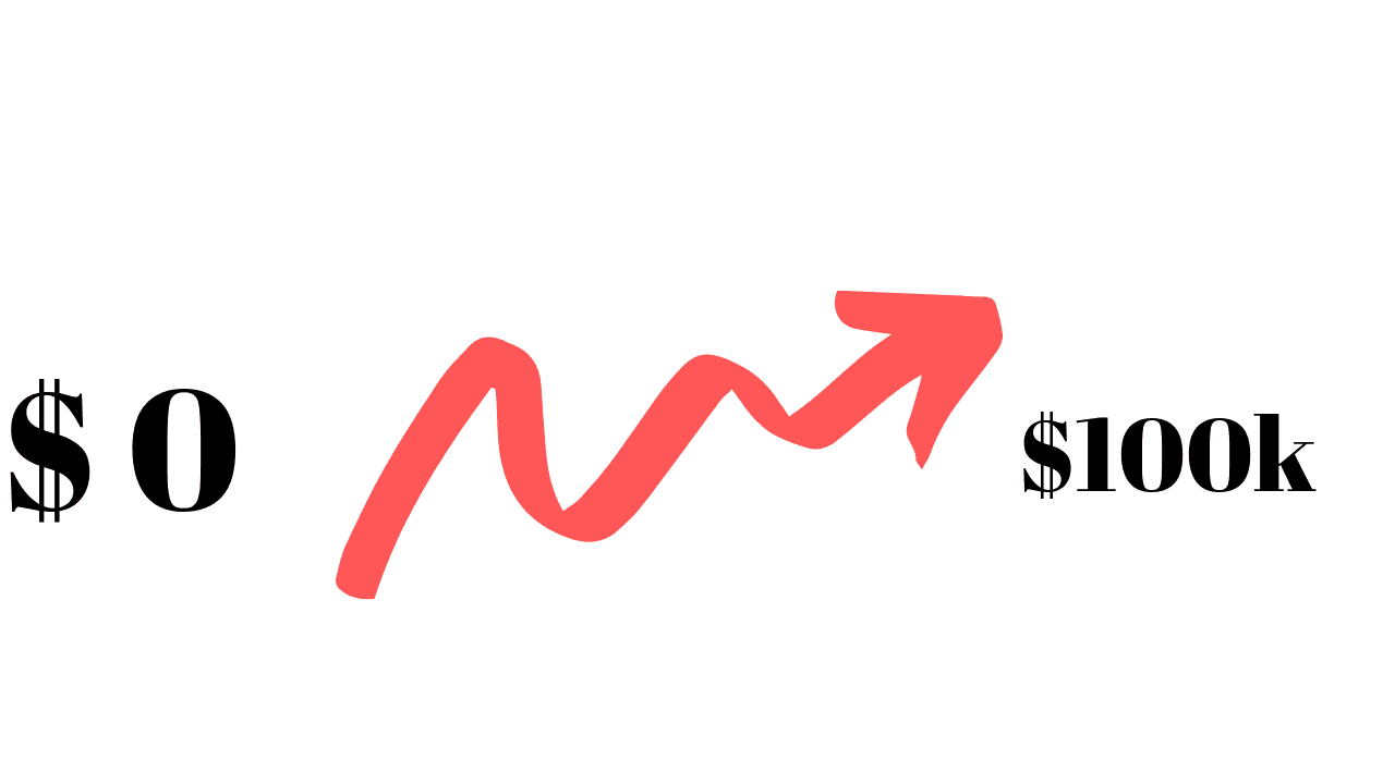 How Melvin Grossed Over $100K In 3 Months With Dropshipping