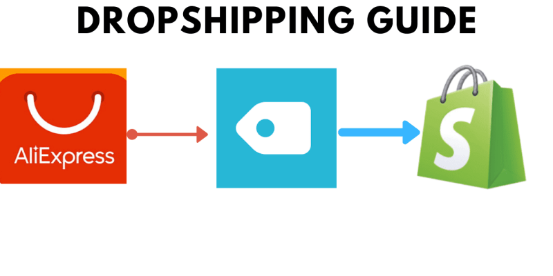 The Ultimate Cheat Sheet On Dropshipping Guide