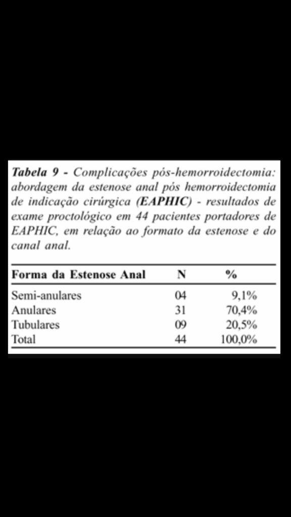 estenose anal