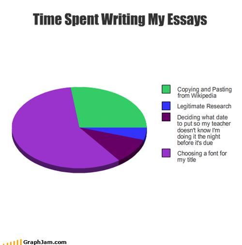 writing-essays