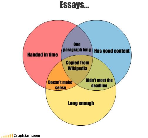 song-chart-memes-essays
