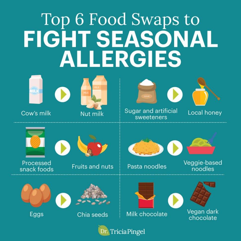Seasonal allergy food swaps - Dr. Pingel