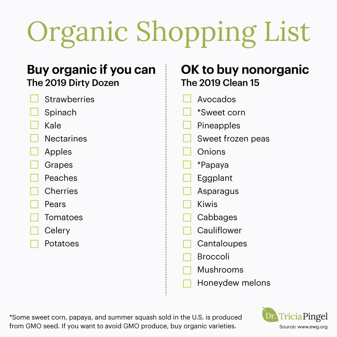 Organic shopping list - Dr. Pingel