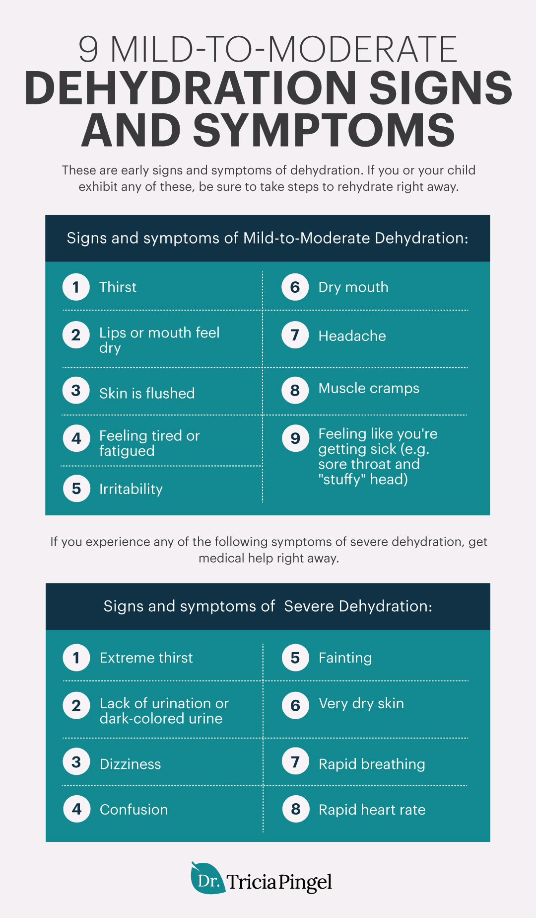 Dehydration signs and symptoms - Dr. Pingel