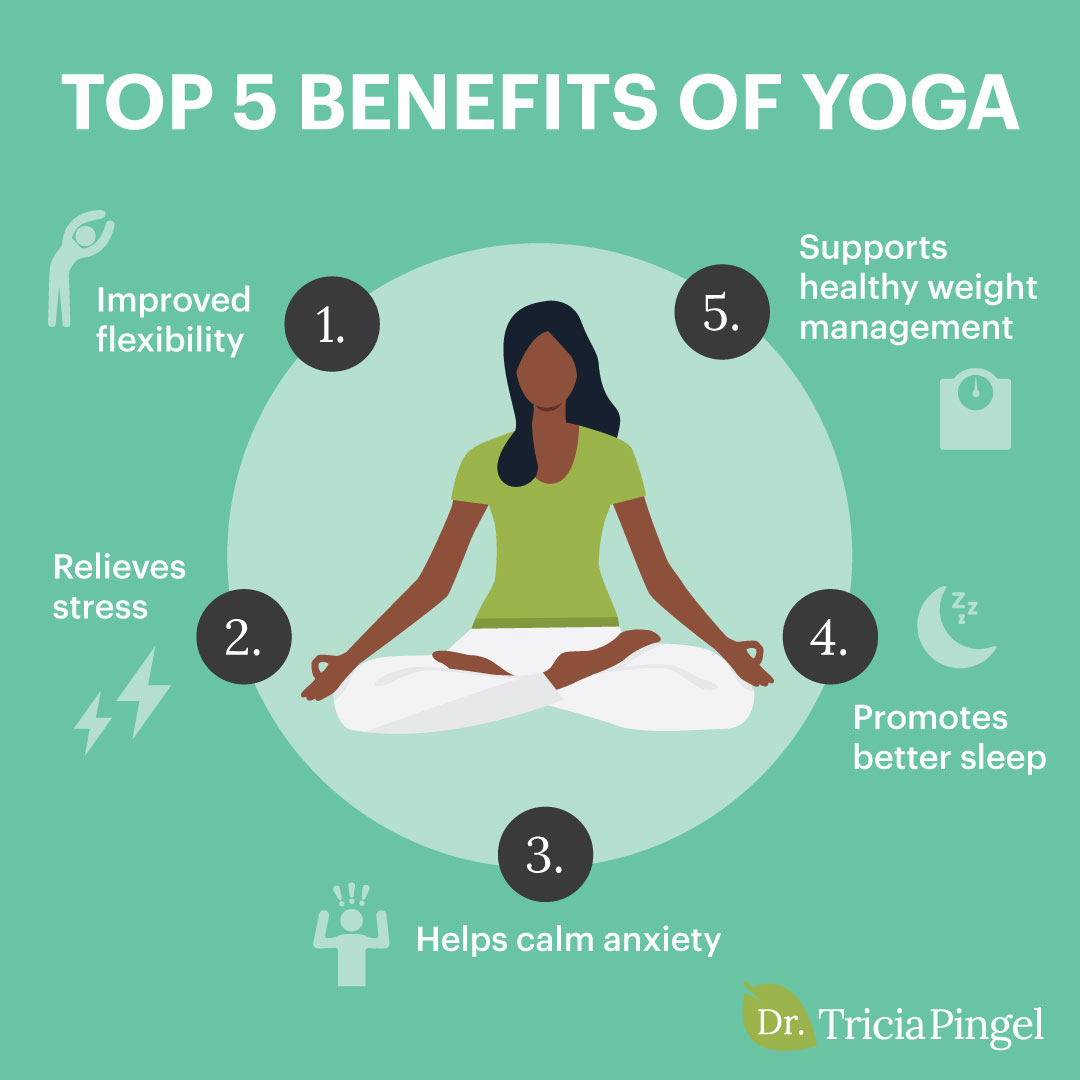 Top 5 benefits of yoga - Dr. Pingel