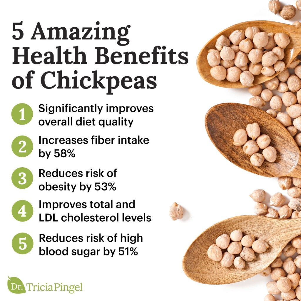 Health benefits of chickpeas - Dr. Pingel