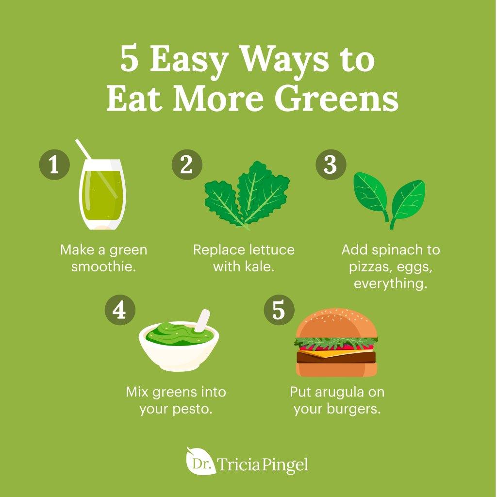 Eat more greens - Dr. Pingel