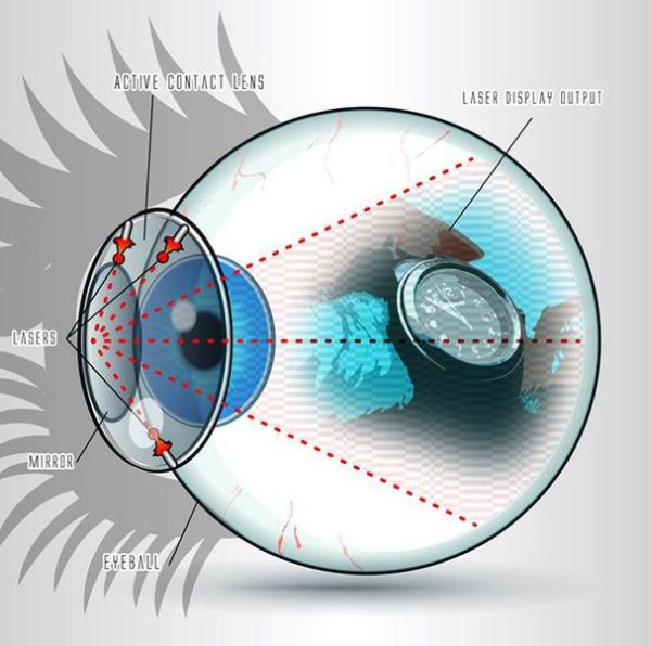 Active Contact lenses-1450976