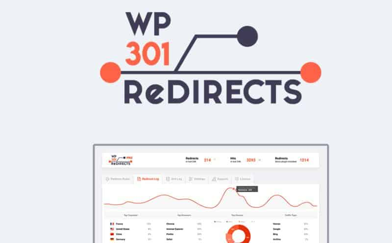 WP 301 Redirects: Automatic redirection for all your sites