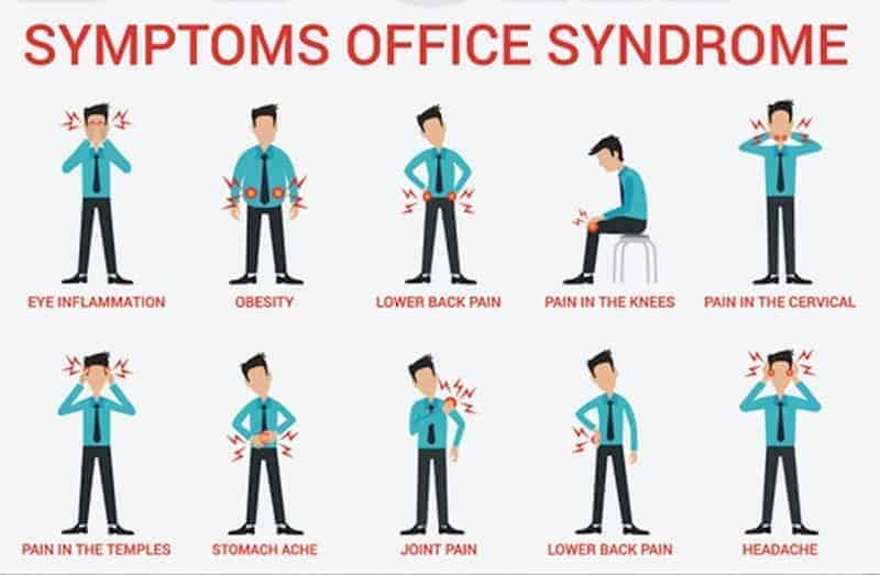 symptoms Office Syndrome