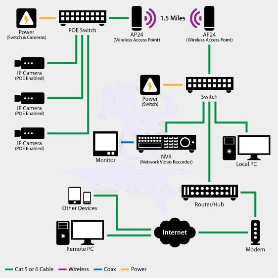 wireless cctv 1?resize\\\=562%2C563 audiovox wiring diagram efcaviation com on karr 4040a alarm wiring karr 2040a wiring diagram at fashall.co