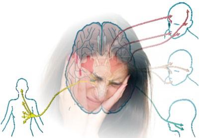 Microdescompresión Vascular