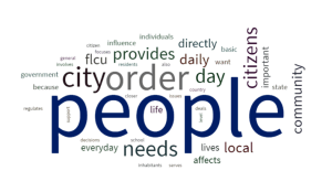 word cloud for 8.19