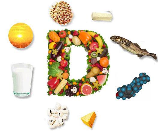Low Vitamin D In The Elderly Associated With More Rapid Development of Dementia, Alzheimer's