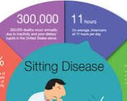 Sitting Too Long Is Bad For Your Health