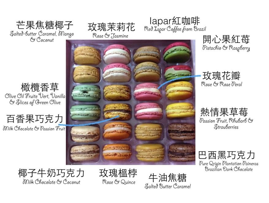 macaron name