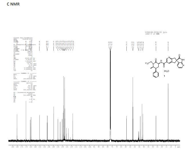 Ubrogepant, MK-1602 « New Drug Approvals