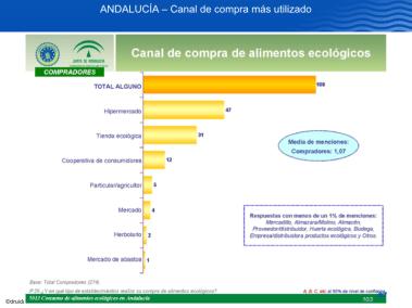 Diapositiva087
