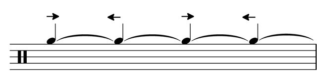 Fig. c) Notes with arrows and ties = sweeping each note in straight line without lifting the brush.
