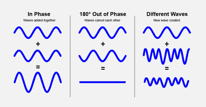 waves.png.ae798c38447ac97640e3dfc7030f20fb.png
