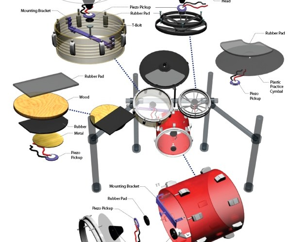 How To Build Your Own Electronic Kit – DRUM! Magazine