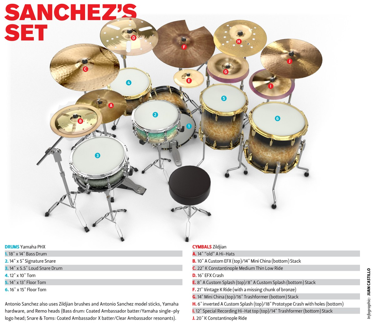 Sanchez-Kit-Diagram