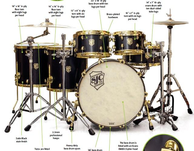 SJC Tour Series Drum Kit – DRUM! Magazine