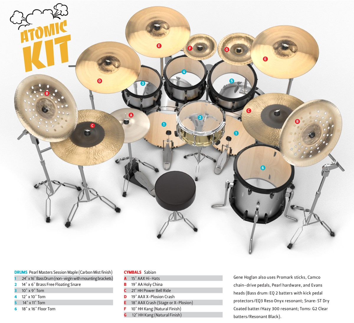 Drum Set Rhythm - Ride Bell Drums
