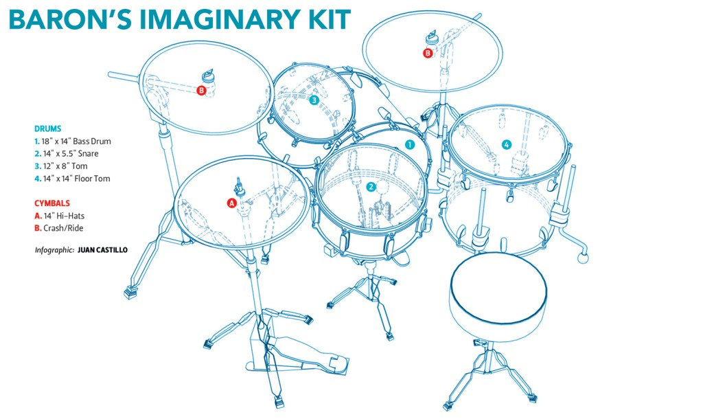 Joey-Baron-Kit