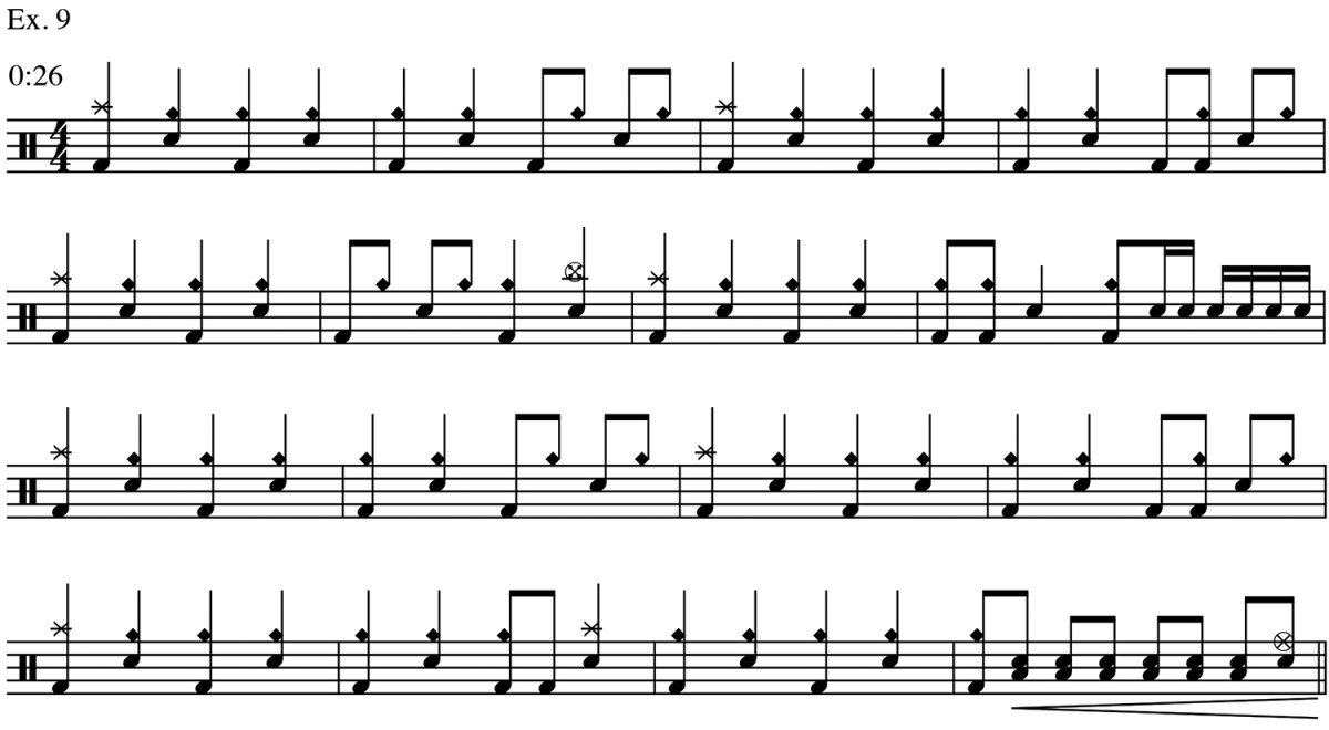 How To Transcribe Drum Parts – DRUM! Magazine