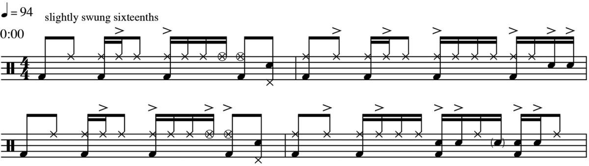 2.-GrooveAnalysis-Night-People-Stanton-Moore-WEB