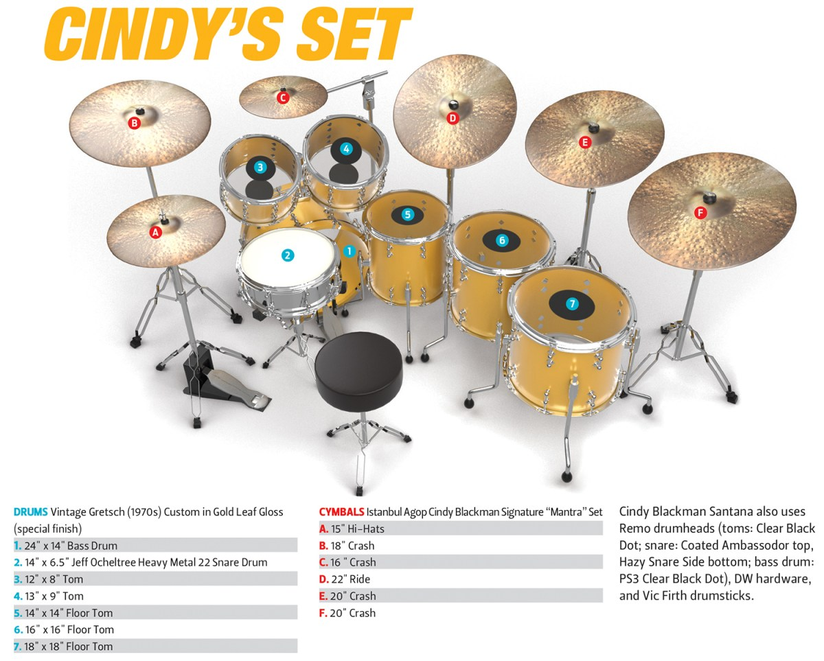 Cindy Blackman Santana  Finding Her Voice  U2013 Drum  Magazine