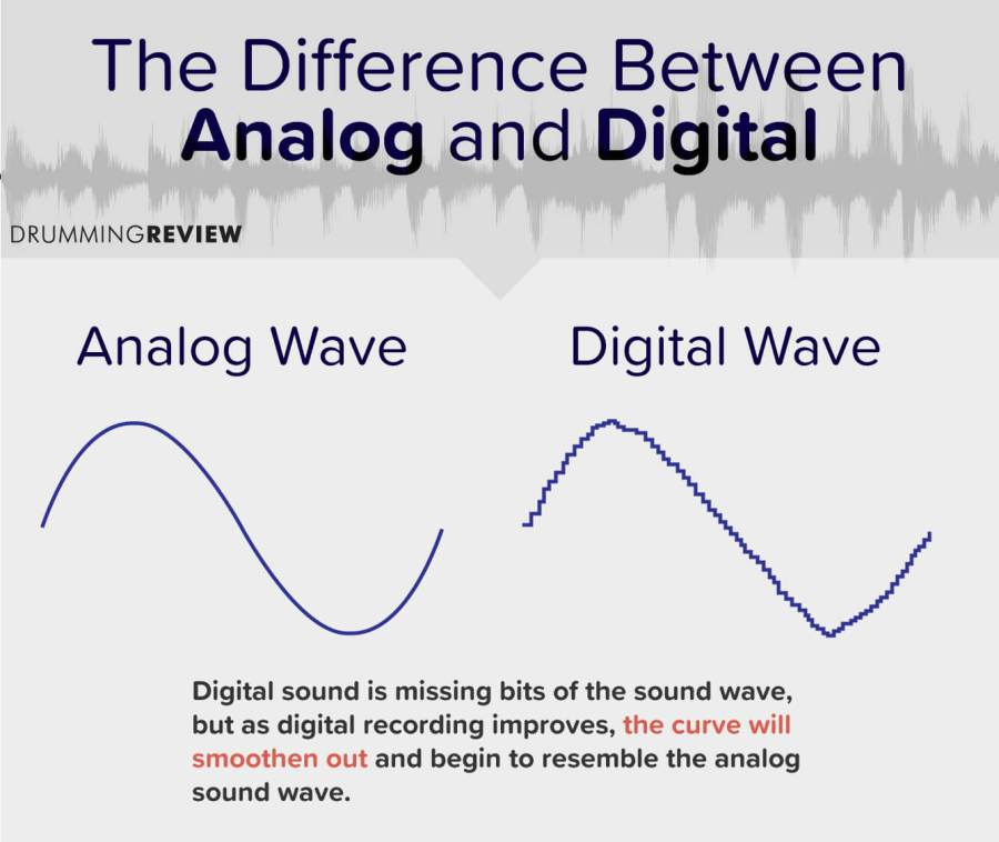 Difference-Between-Analog-and-Digital