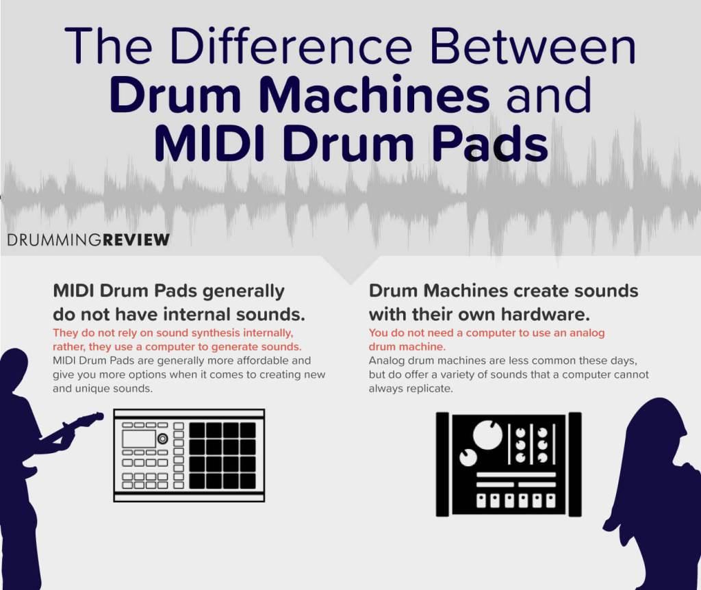 Drum Machines VS MIDI Drum Pad