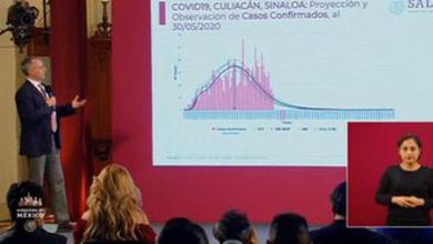 Photo of En Cancún se han prolongado el número de contagios por COVID: Gatell