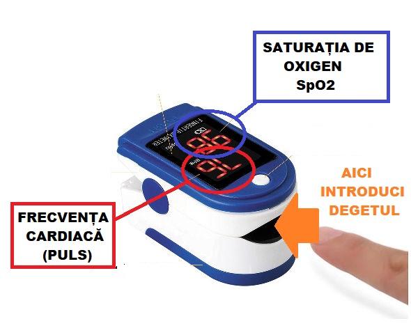 Pulsoximetrul principiul de funcționare